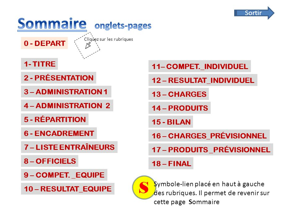 Sommaire onglets-pages