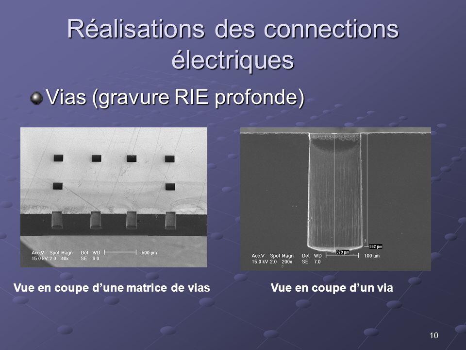 Réalisations des connections électriques