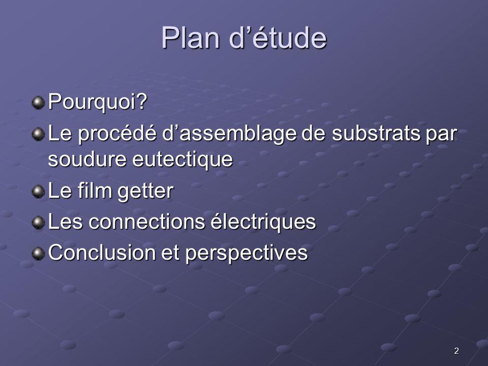 Plan d'étude Pourquoi Le procédé d'assemblage de substrats par soudure eutectique. Le film getter.