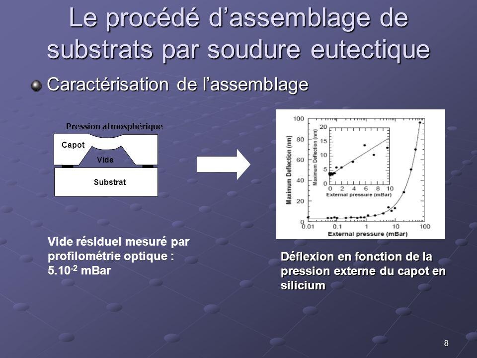 Le procédé d'assemblage de substrats par soudure eutectique