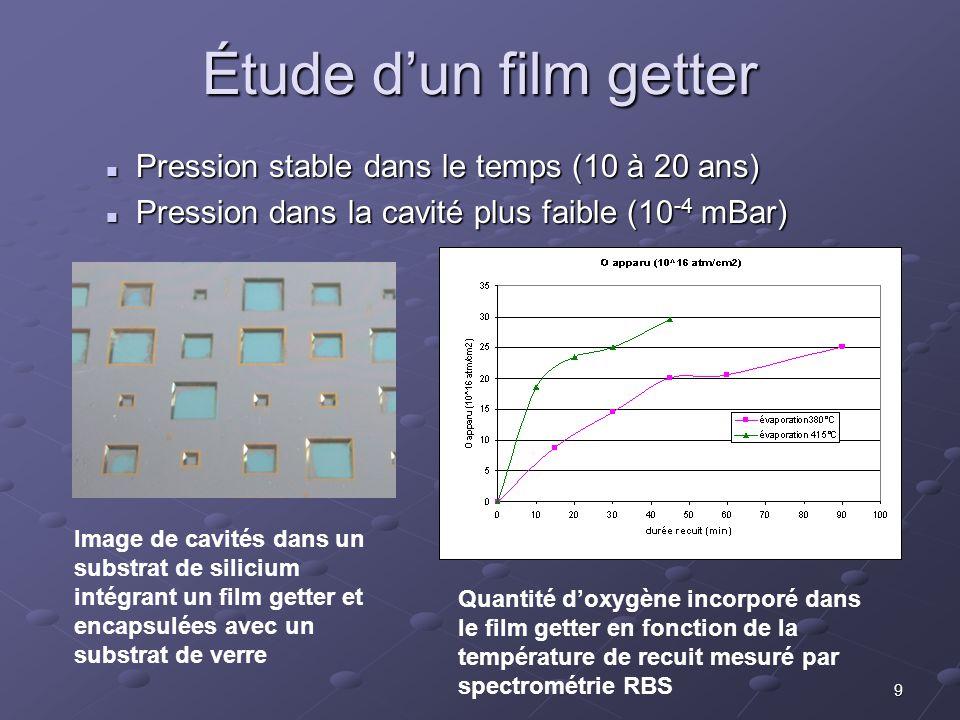 Étude d'un film getter Pression stable dans le temps (10 à 20 ans)