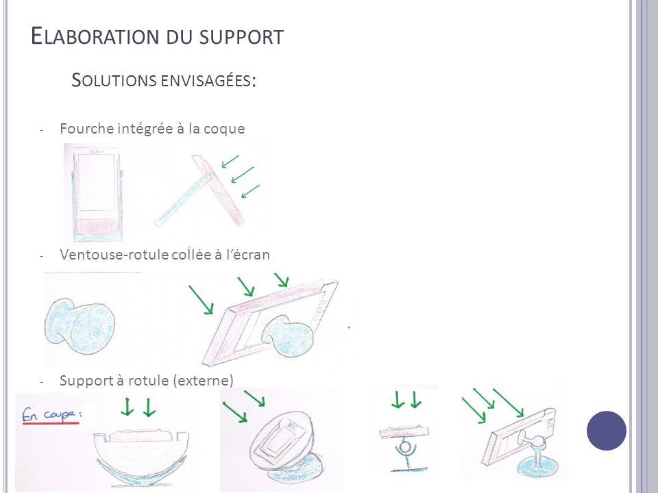 Elaboration du support