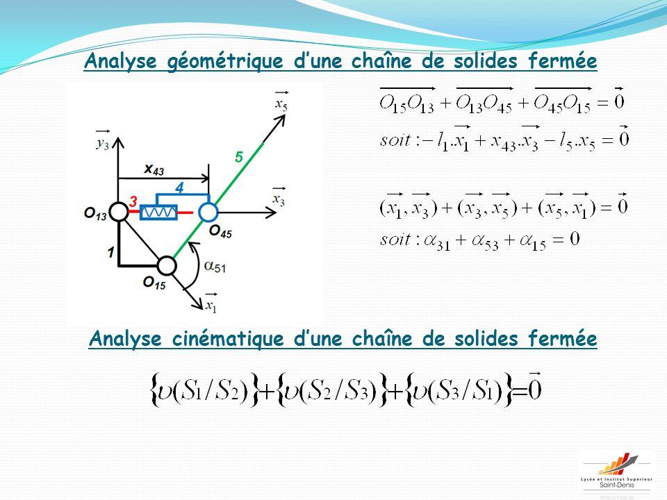 Analyse géométrique d'une chaîne de solides fermée