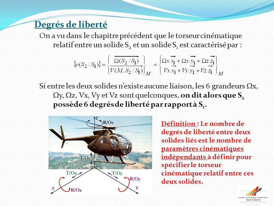 Degrés de liberté On a vu dans le chapitre précédent que le torseur cinématique relatif entre un solide S2 et un solide S1 est caractérisé par :