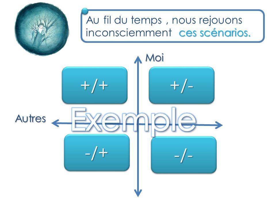 Exemple +/+ +/- -/+ -/- Au fil du temps , nous rejouons