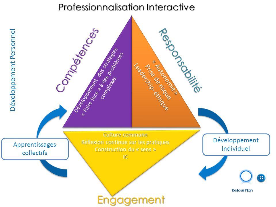 Compétences Responsabilité Engagement Professionnalisation Interactive