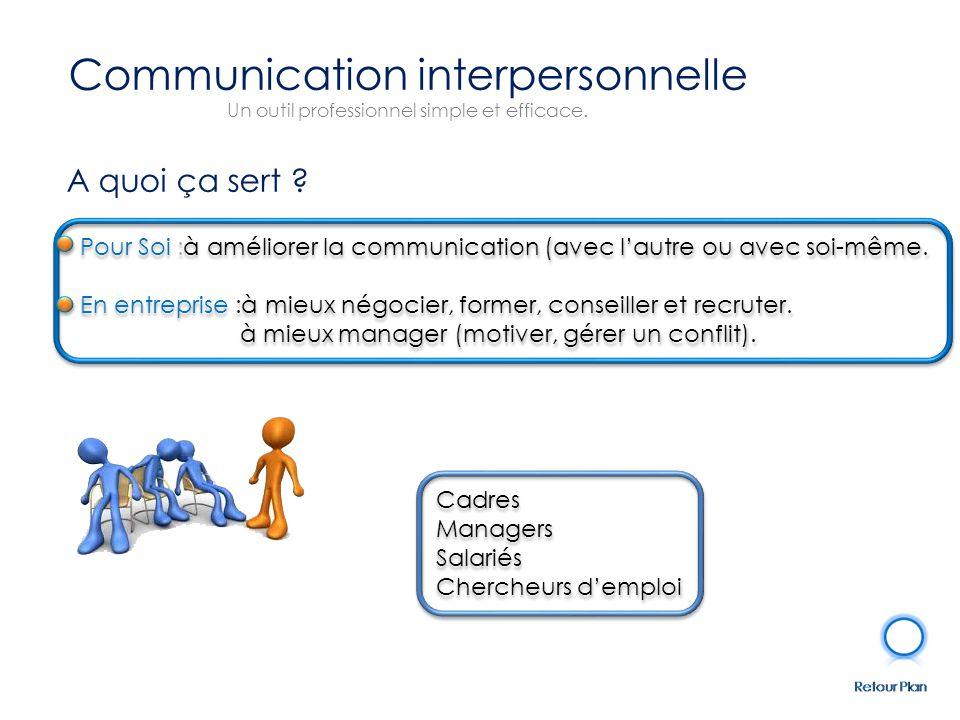 Communication interpersonnelle Un outil professionnel simple et efficace.