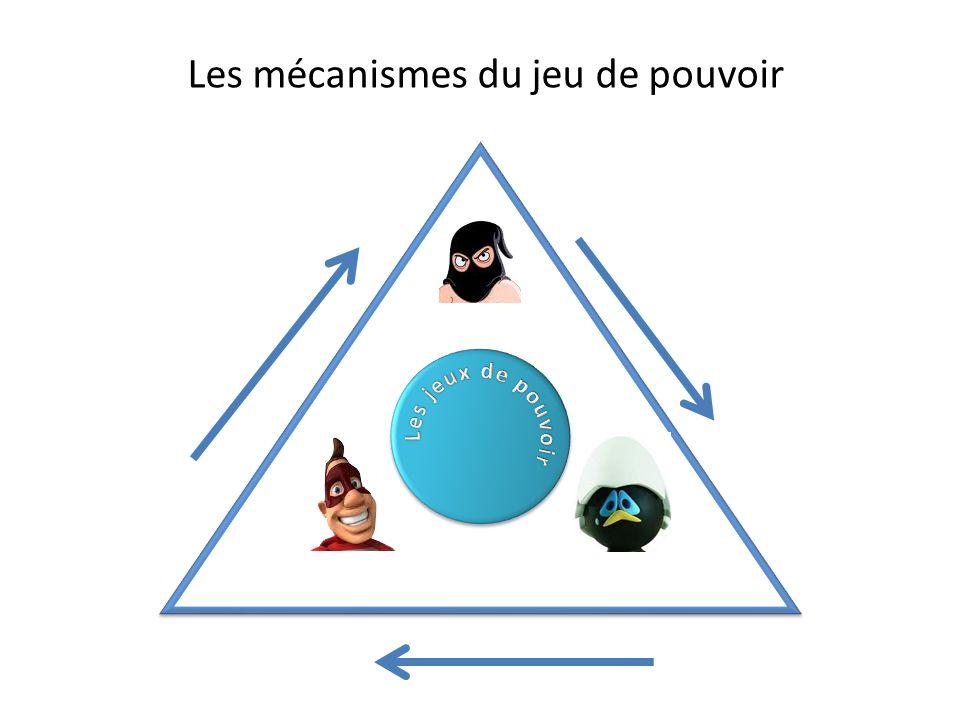 Les mécanismes du jeu de pouvoir
