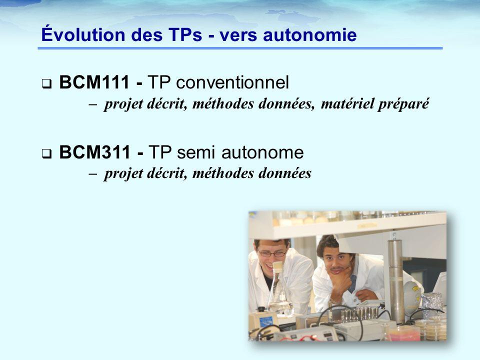 Évolution des TPs - vers autonomie
