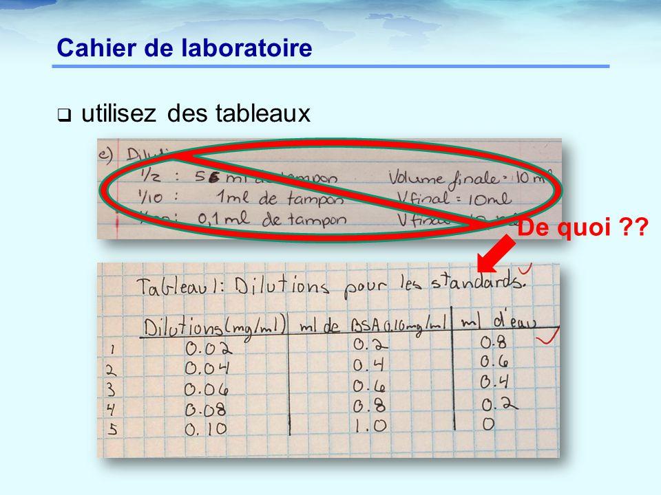 Cahier de laboratoire utilisez des tableaux De quoi
