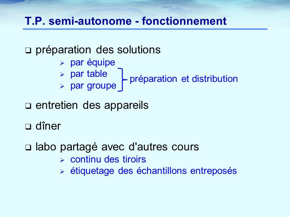 T.P. semi-autonome - fonctionnement