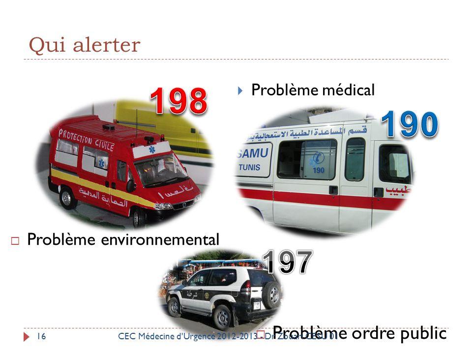 198 190 197 Qui alerter Problème ordre public Problème environnemental