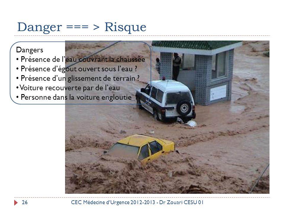 Danger === > Risque Dangers Présence de l'eau couvrant la chaussée