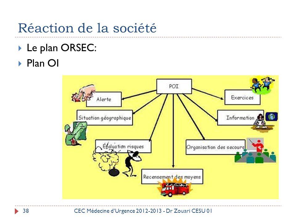 Réaction de la société Le plan ORSEC: Plan OI