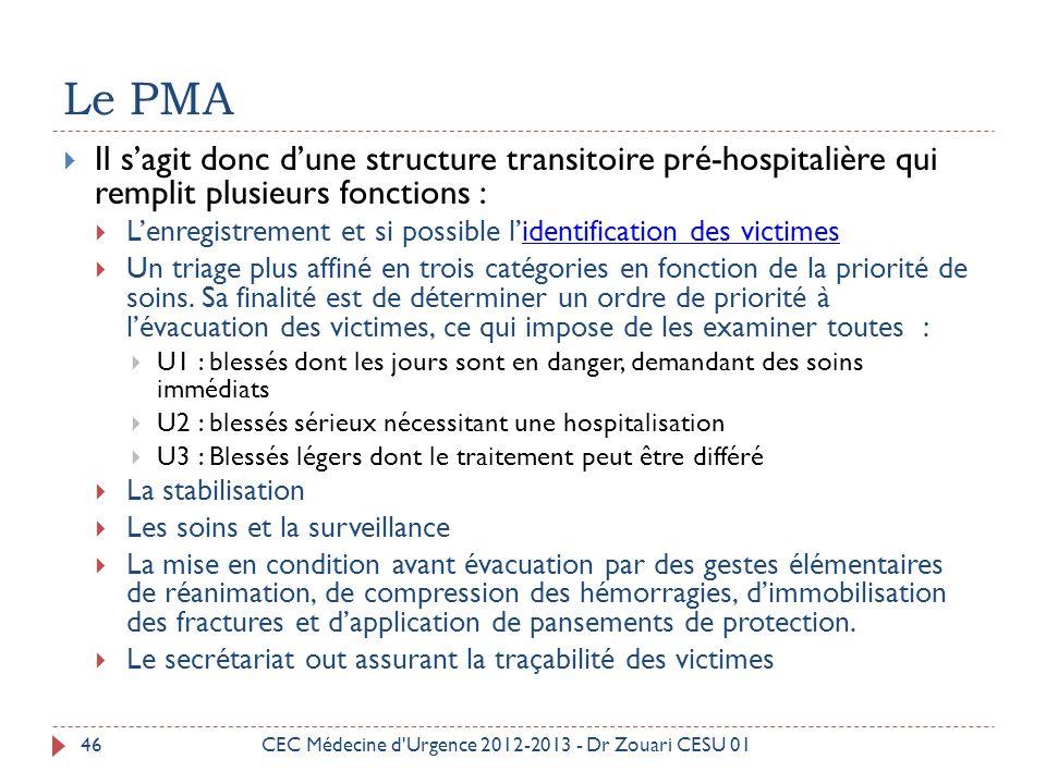 Le PMA Il s'agit donc d'une structure transitoire pré-hospitalière qui remplit plusieurs fonctions :