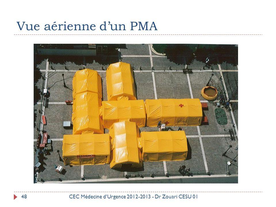 Vue aérienne d'un PMA CEC Médecine d Urgence 2012-2013 - Dr Zouari CESU 01