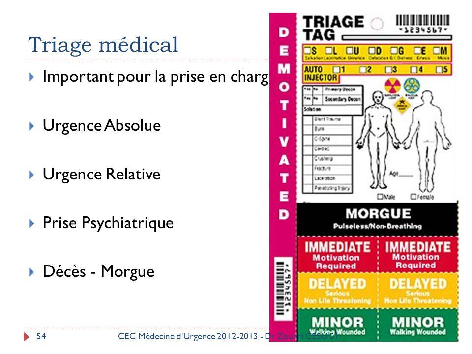Triage médical Important pour la prise en charge Urgence Absolue