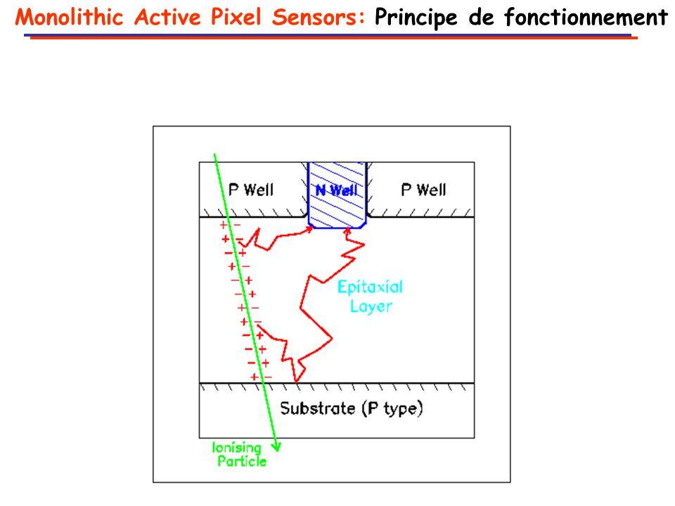 Monolithic Active Pixel Sensors: Principe de fonctionnement