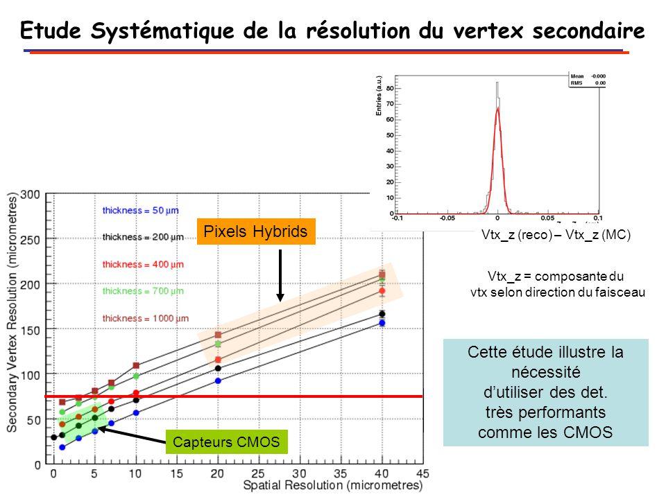 Etude Systématique de la résolution du vertex secondaire
