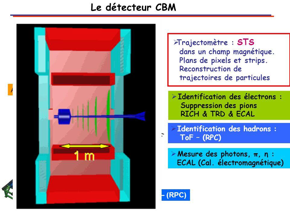 Le détecteur CBM ECal Trajectomètre : STS TRDs