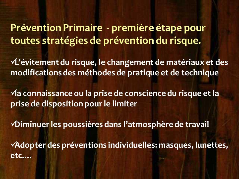 Prévention Primaire - première étape pour toutes stratégies de prévention du risque.