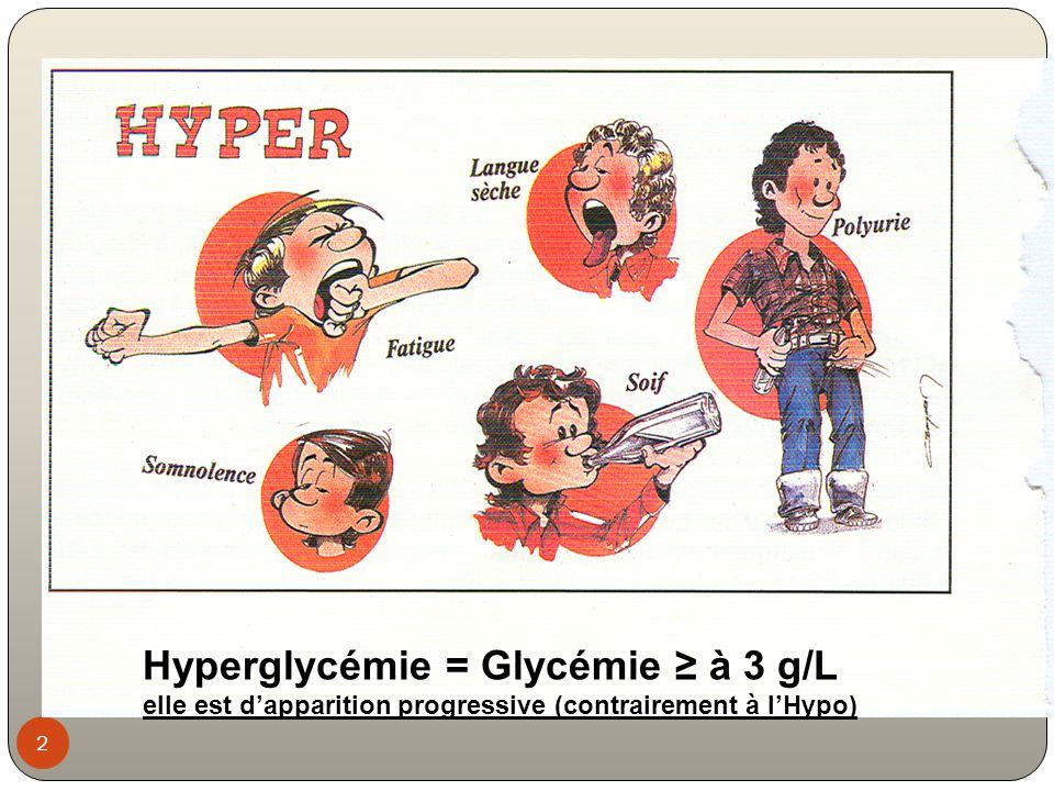 Hyperglycémie = Glycémie ≥ à 3 g/L elle est d'apparition progressive (contrairement à l'Hypo)