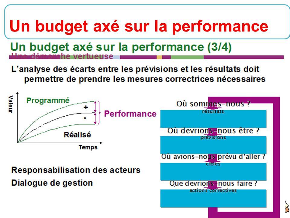 Un budget axé sur la performance