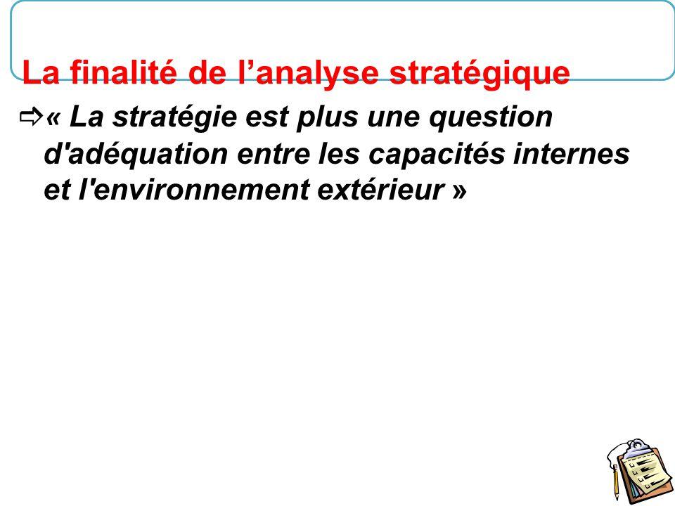 La finalité de l'analyse stratégique