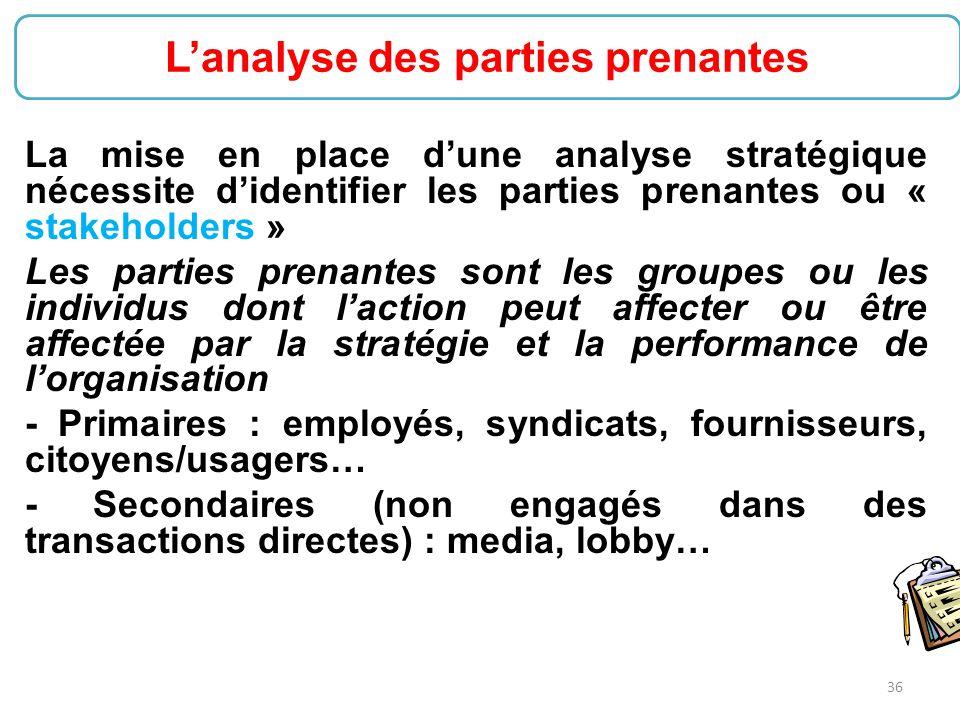 L'analyse des parties prenantes