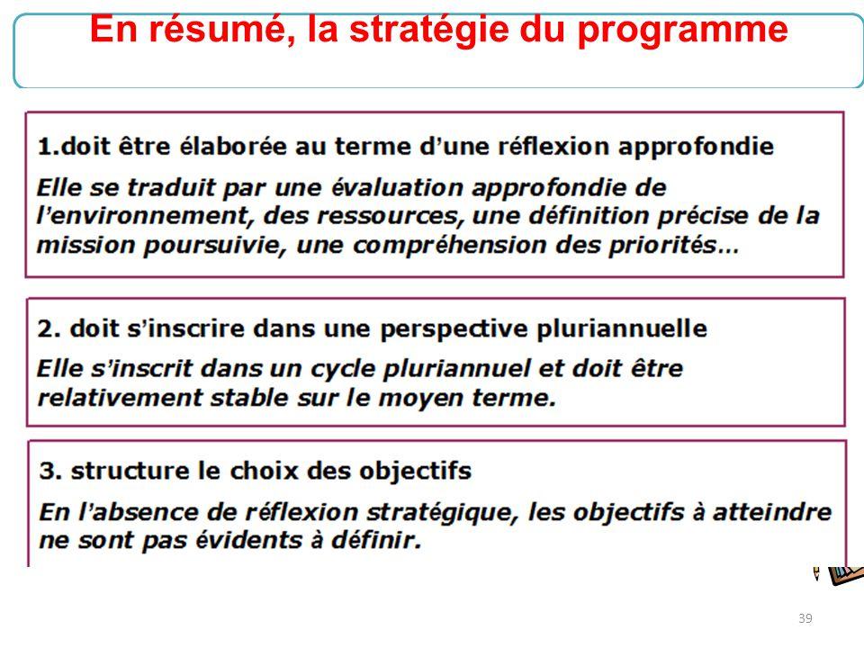 En résumé, la stratégie du programme