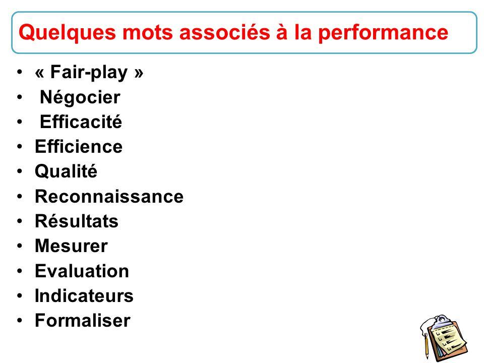 Quelques mots associés à la performance