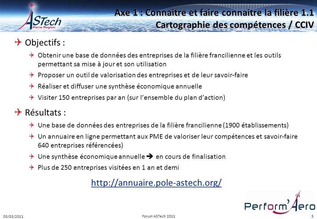 Perform Aéro 16/12/2010. Axe 1 : Connaitre et faire connaitre la filière 1.1 Cartographie des compétences / CCIV.
