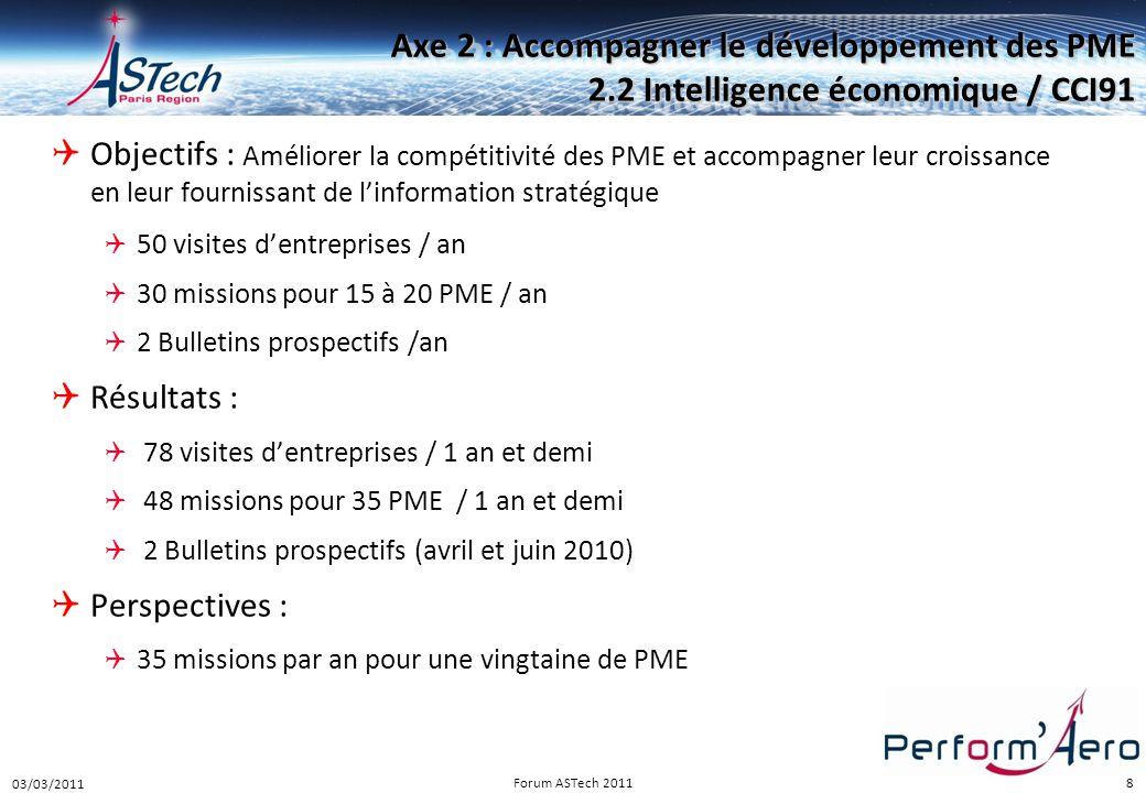 Perform Aéro 16/12/2010. Axe 2 : Accompagner le développement des PME 2.2 Intelligence économique / CCI91.