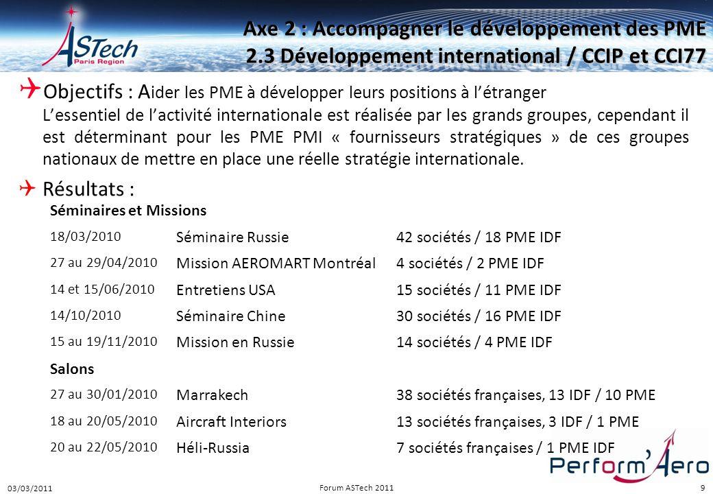 Perform Aéro 16/12/2010. Axe 2 : Accompagner le développement des PME 2.3 Développement international / CCIP et CCI77.