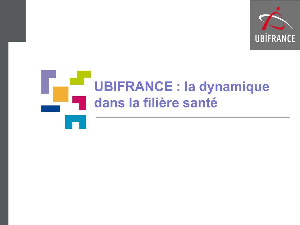 UBIFRANCE : la dynamique dans la filière santé