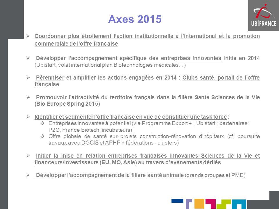 Coordonner plus étroitement l'action institutionnelle à l'international et la promotion commerciale de l'offre française