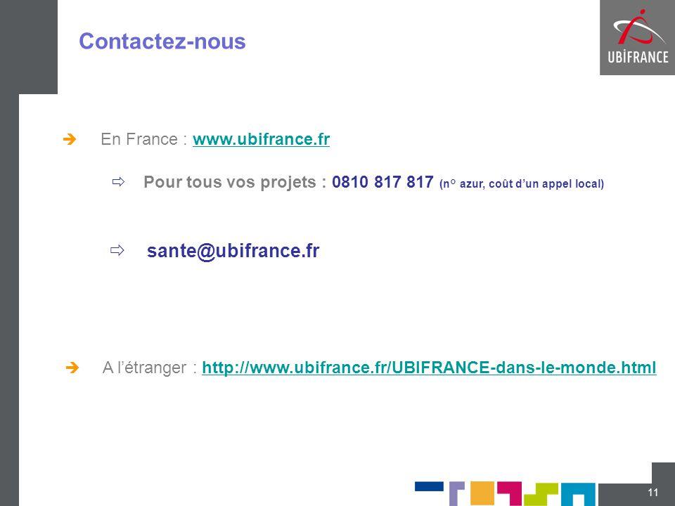 Contactez-nous sante@ubifrance.fr