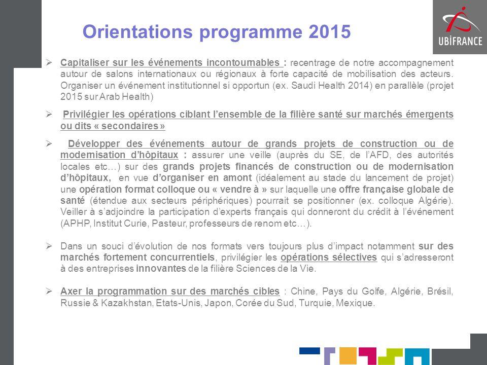 Orientations programme 2015