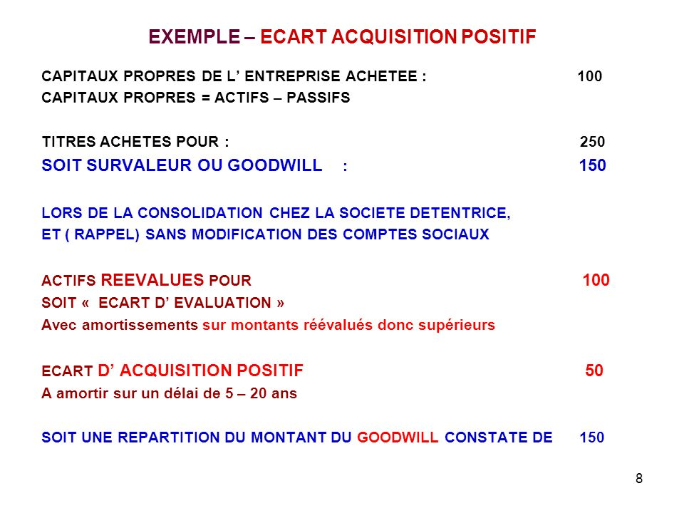 EXEMPLE – ECART ACQUISITION POSITIF