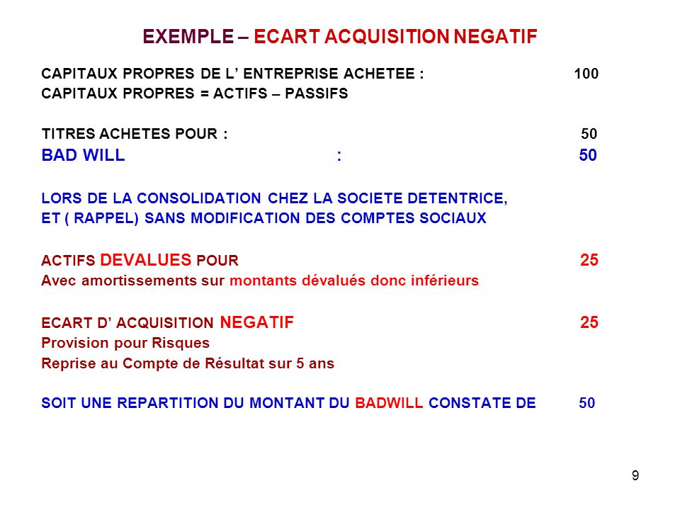 EXEMPLE – ECART ACQUISITION NEGATIF