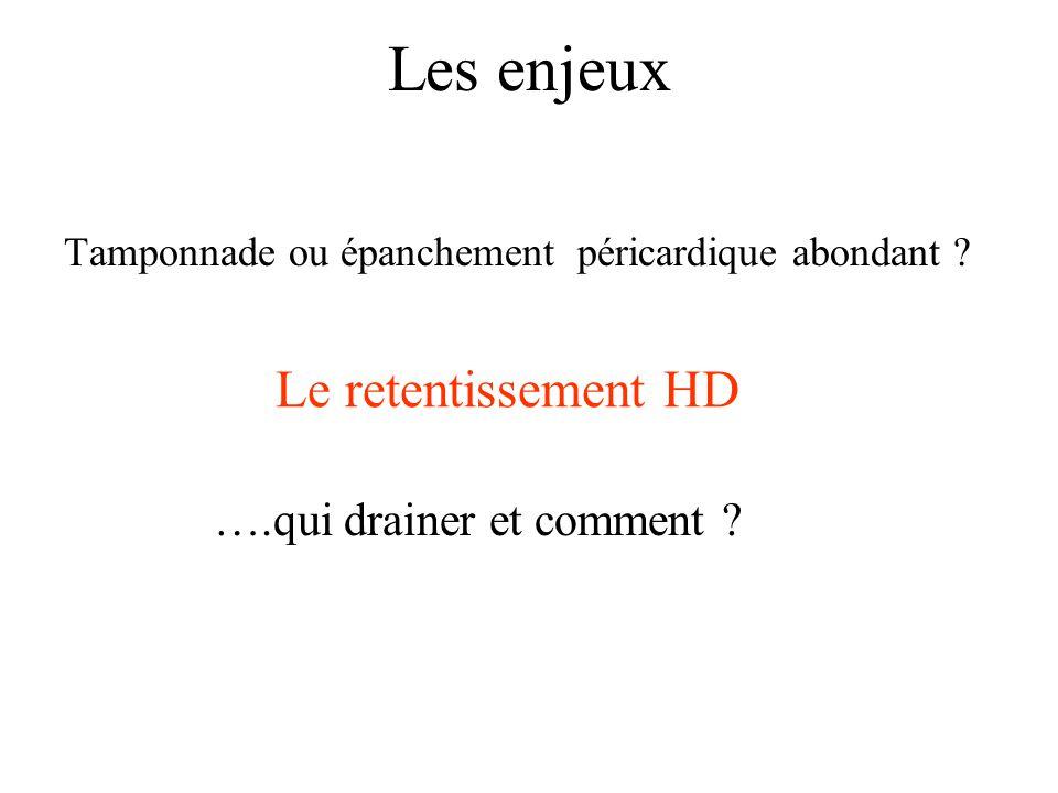 Les enjeux Le retentissement HD ….qui drainer et comment