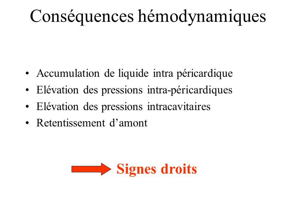Conséquences hémodynamiques