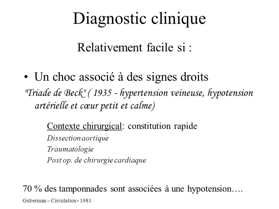 Diagnostic clinique Relativement facile si :