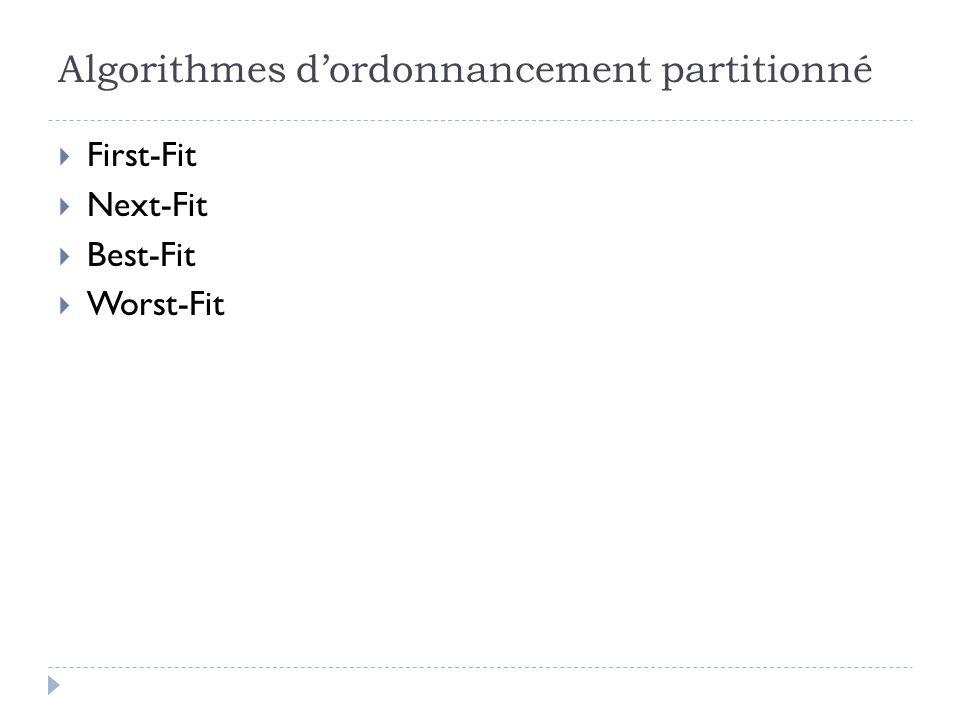 Algorithmes d'ordonnancement partitionné