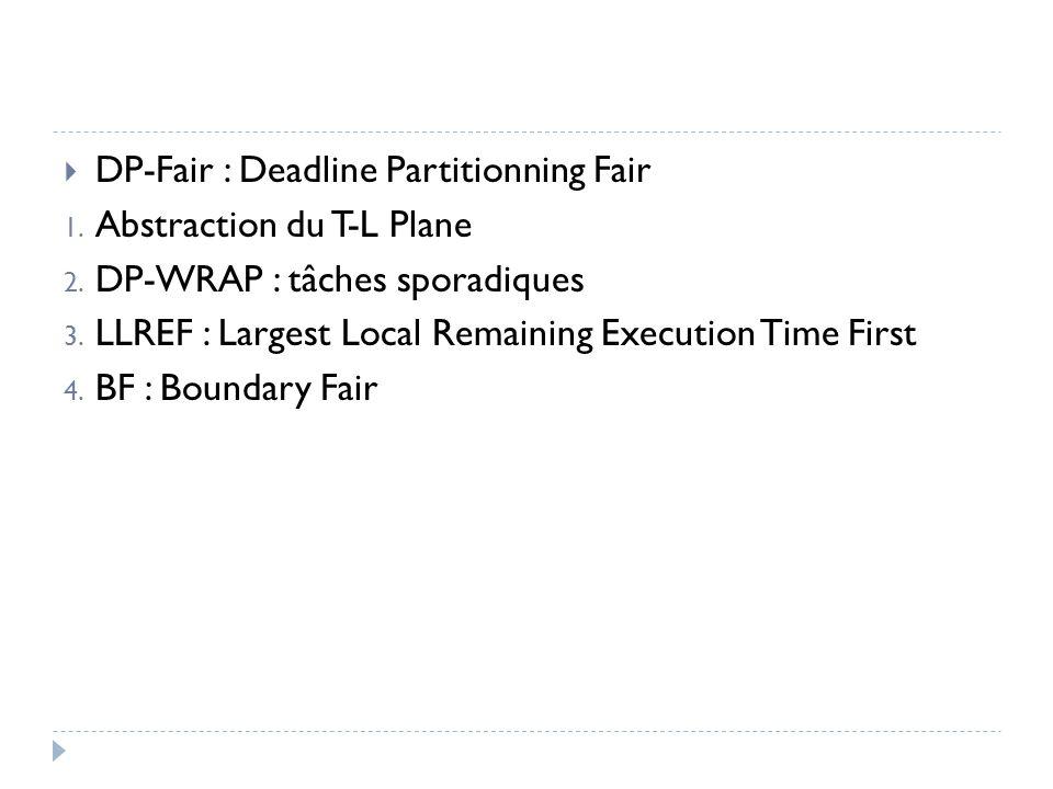 DP-Fair : Deadline Partitionning Fair Abstraction du T-L Plane