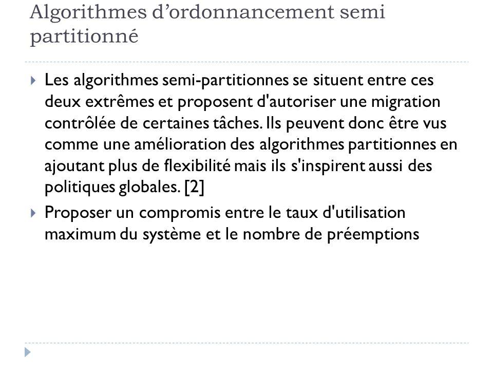 Algorithmes d'ordonnancement semi partitionné