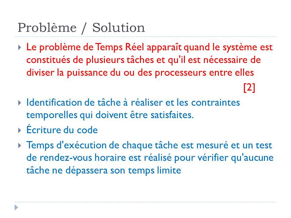 Problème / Solution