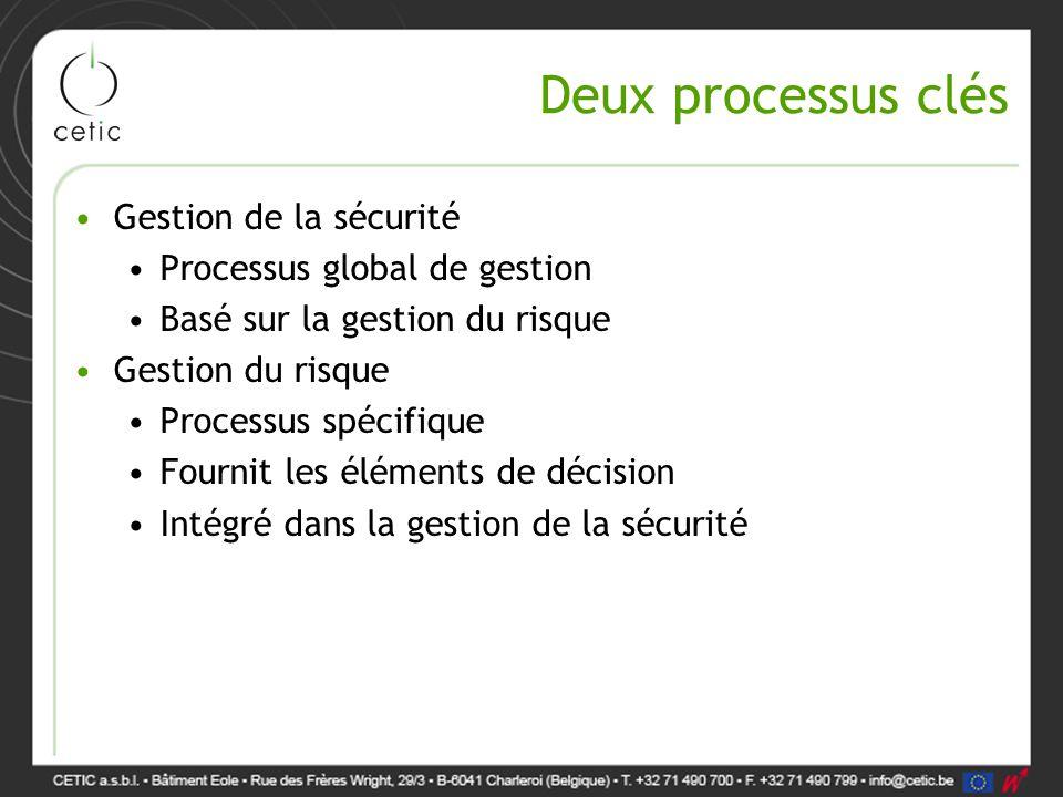 Deux processus clés Gestion de la sécurité Processus global de gestion