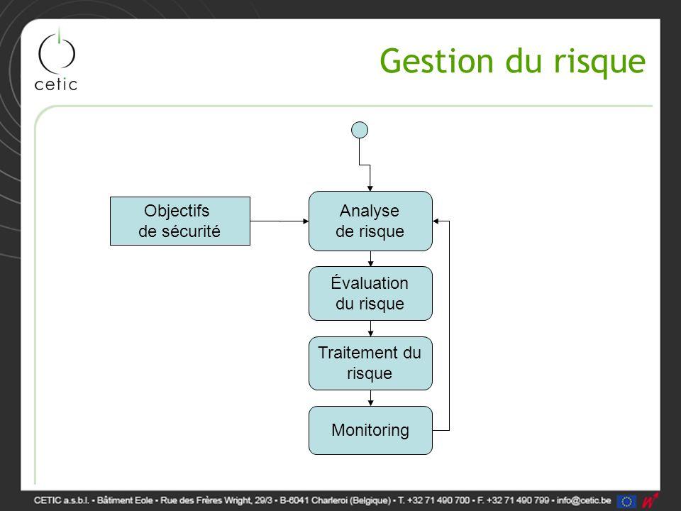 Gestion du risque Analyse Objectifs de risque de sécurité Évaluation