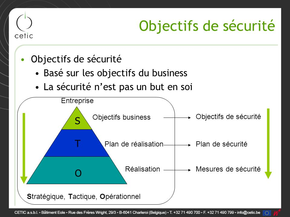 Objectifs de sécurité Objectifs de sécurité